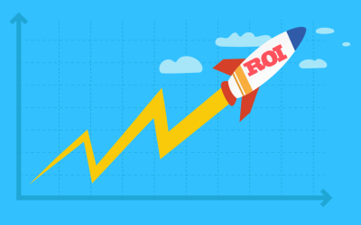 How long would it take the average business to get ROI on their social media marketing?